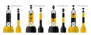 Cardinal System buoy