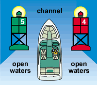 entrance buoy